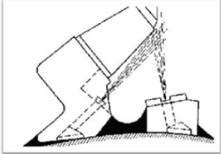 Файл:Рис. 1.1. Резец и струя воды низкого давления, направленная в зону резания.jpg