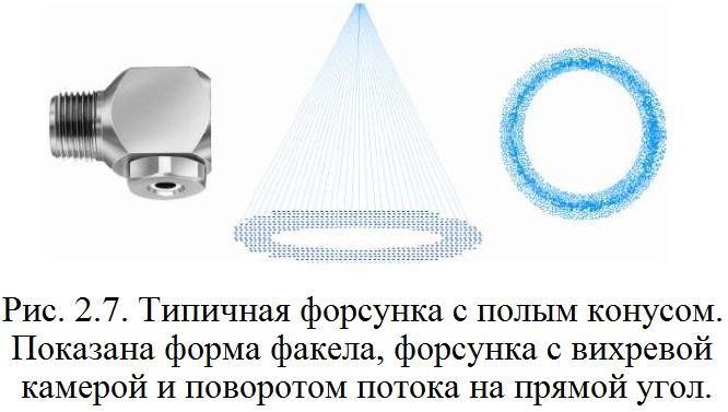 Файл:Обеспыливание 2012 Рис. 02.07.jpg