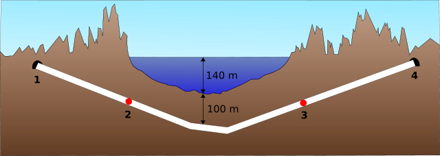 Файл:Seikan Tunnel profile diagram.png