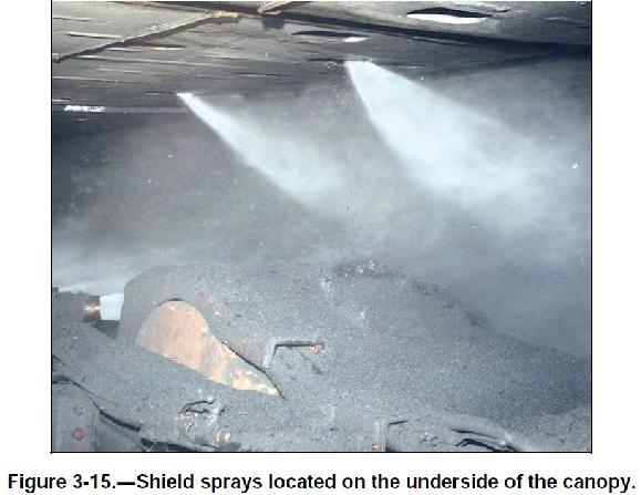 Файл:Обеспыливание при добыче угля в шахах США. Фиг. 3.15.jpg