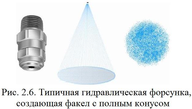 Файл:Обеспыливание 2012 Рис. 02.06.jpg