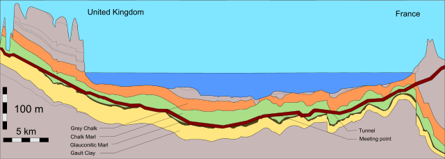Файл:Channel Tunnel geological profile 1.png