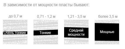 Файл:Угольный пласт-1.jpg