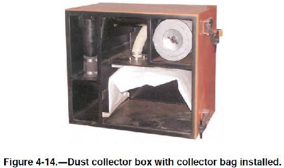 Файл:Обеспыливание при добыче угля в шахтах США. Фиг. 4.14 Бункер пылеуловителя с установленным мешком для пыли.jpg