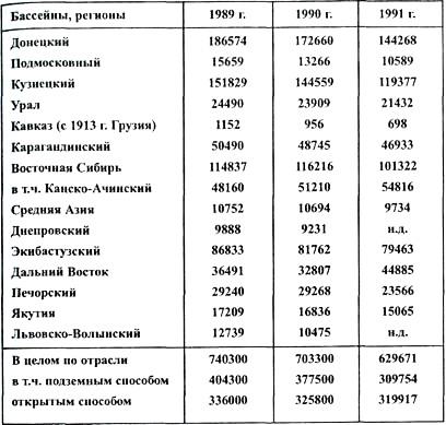Файл:Углепром СССР-12.jpg