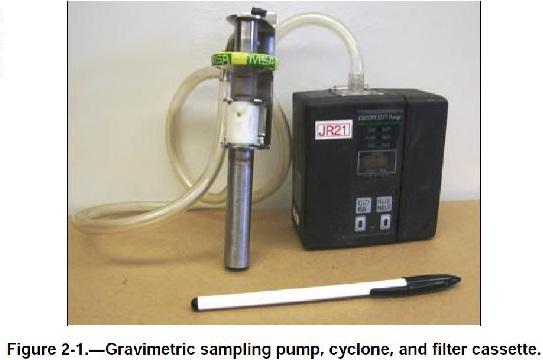 Файл:Обеспыливание при добыче угля в шахах США. Фиг. 2.1 Индивидуальный пробоотборный насос, циклон и кассета с фильтром.jpg