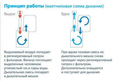 Файл:ШСС-1.2.jpg