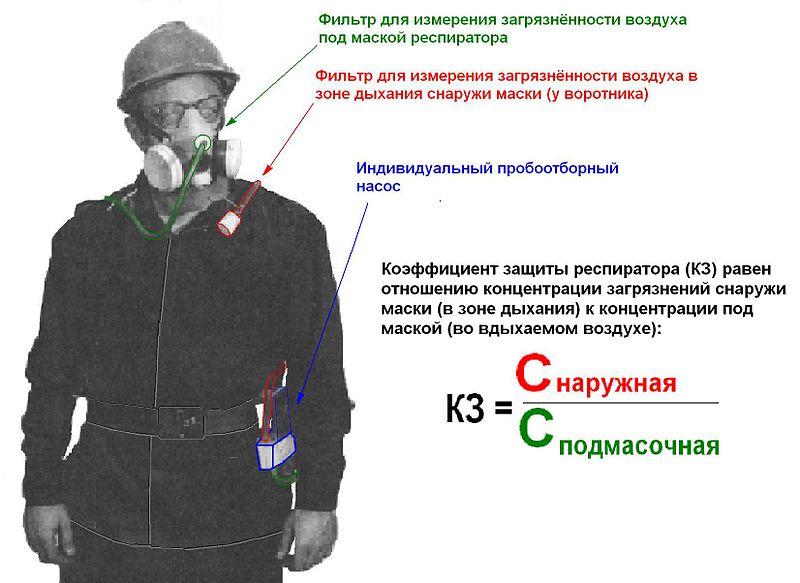 Файл:Измерение КЗ.jpg