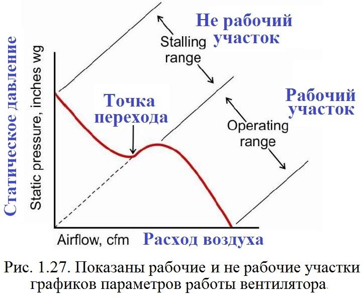 Файл:Обеспыливание 2012 Рис. 01.27.jpg