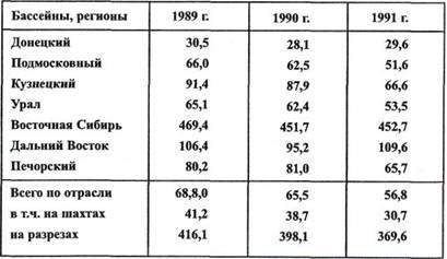 Файл:Углепром СССР-11.jpg