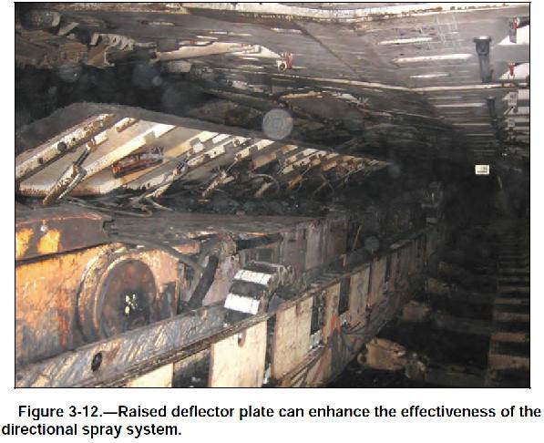 Файл:Обеспыливание при добыче угля в шахах США. Фиг. 3.12.jpg