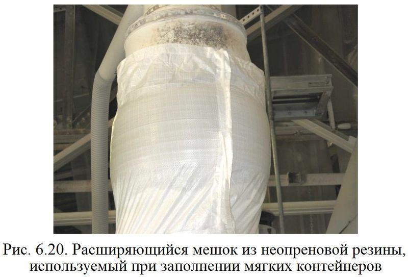 Файл:Обеспыливание 2012 Рис. 06.20.jpg