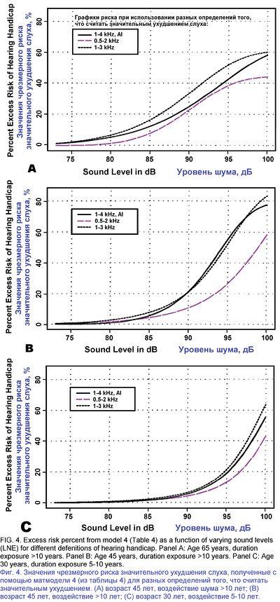 Occupational Noise Exposure рис 4.jpg