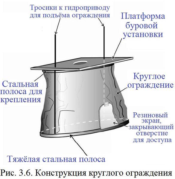 Файл:Обеспыливание 2012 Рис. 03.06.jpg