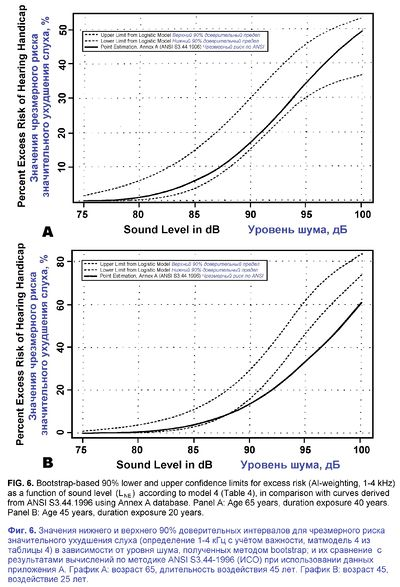 Occupational Noise Exposure рис 6.jpg