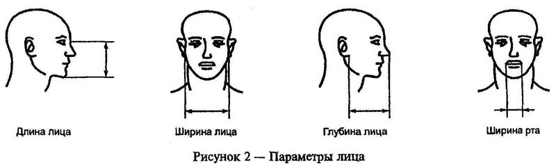 Файл:Рисунок-1 в ССОТ 6-2012.JPG