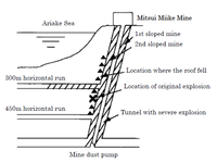 Omuta Coal Mining Disaster.png