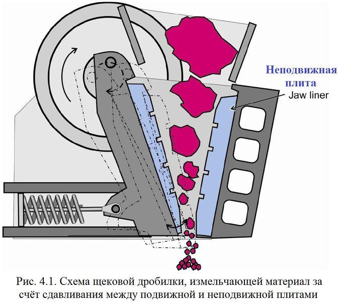 Файл:Обеспыливание 2012 Рис. 04.01.jpg