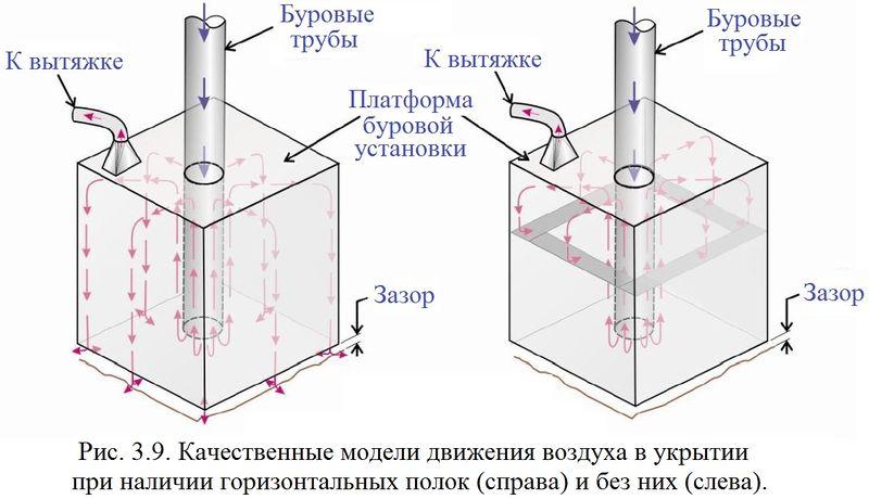 Файл:Обеспыливание 2012 Рис. 03.09.jpg