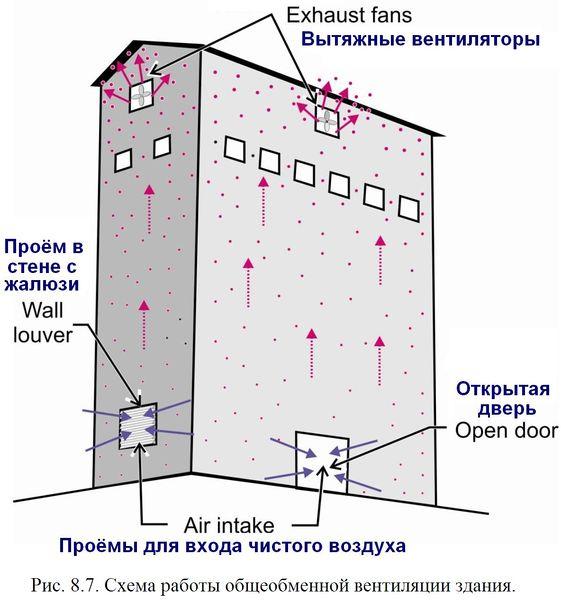 Файл:Обеспыливание 2012 Рис. 08.07.jpg