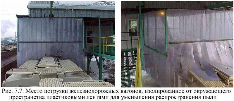 Файл:Обеспыливание 2012 Рис. 07.07.jpg