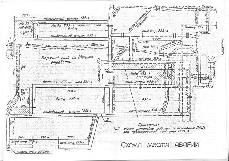 Файл:Схема аварии шахта Юр-Шор.jpg