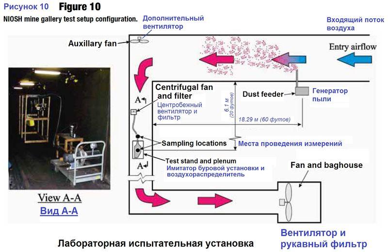 Файл:Воздушный душ Рис. 10.jpg