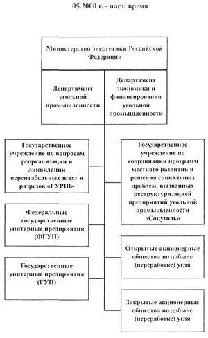 Углепром России-3.jpg