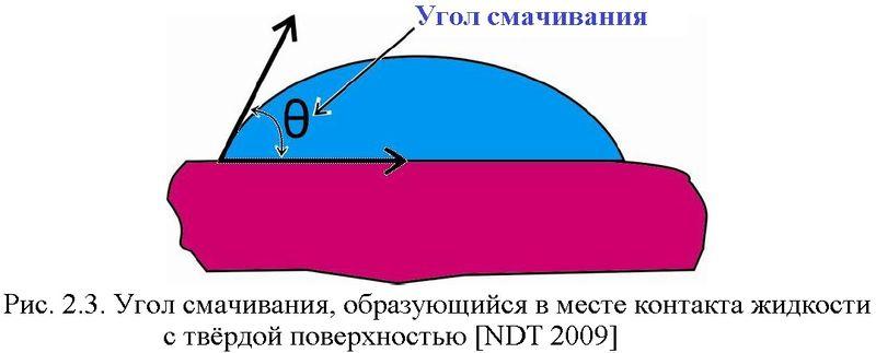 Файл:Обеспыливание 2012 Рис. 02.03.jpg