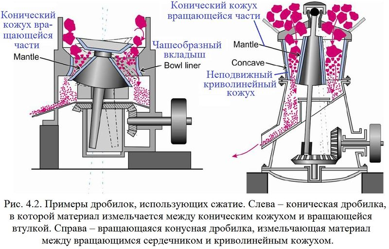 Файл:Обеспыливание 2012 Рис. 04.02.jpg