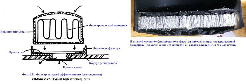 Файл:1920px-Фиг. 2-21. Фильтр высокой эффективности со складками.jpg