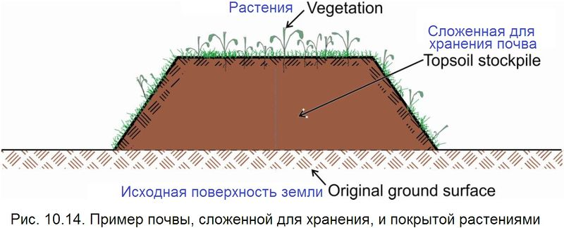 Файл:Обеспыливание 2012 Рис. 10.14.jpg