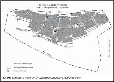 Схема шахтного поля