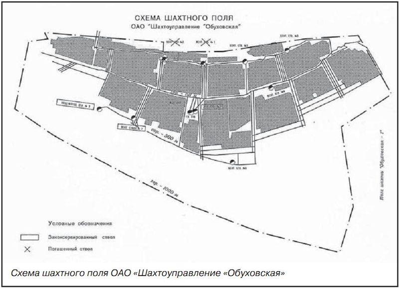 Файл:Шахта Обуховская-Схема шахтного поля.jpg