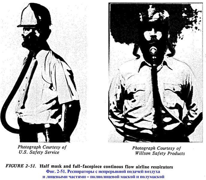 Файл:Фиг. 2-51. Респираторы с непрерывной подачей воздуха и лицевыми частями – полнолицевой маской и полумаской.JPG