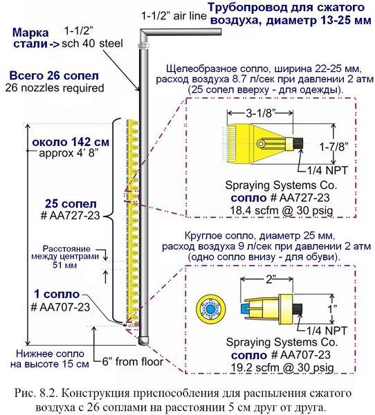Файл:Обеспыливание 2012 Рис. 08.02.jpg