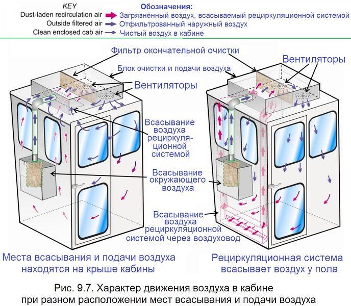 Файл:Обеспыливание 2012 Рис. 09.07.jpg