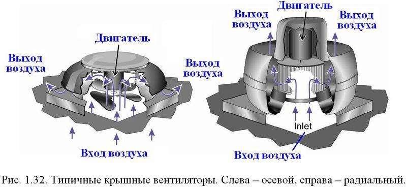 Файл:Обеспыливание 2012 Рис. 01.32.JPG
