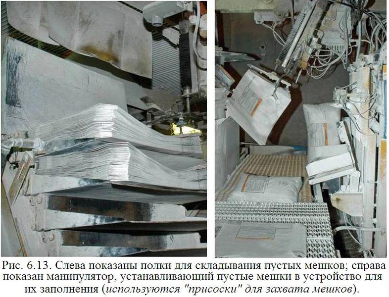 Файл:Обеспыливание 2012 Рис. 06.13.jpg