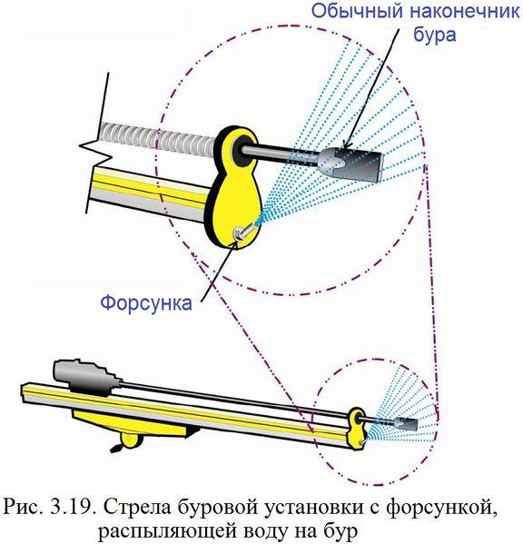 Файл:Обеспыливание 2012 Рис. 03.19.jpg