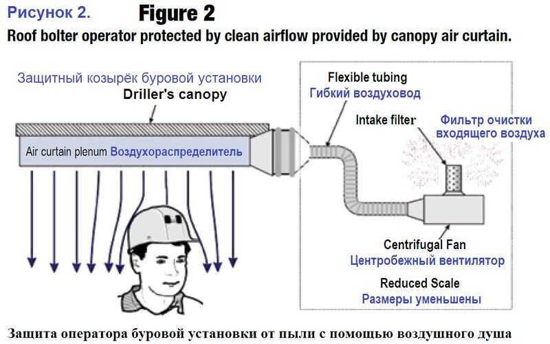 Файл:Воздушный душ Рис. 2.jpg