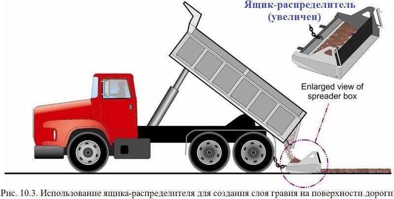 Файл:Обеспыливание 2012 Рис. 10.03.jpg