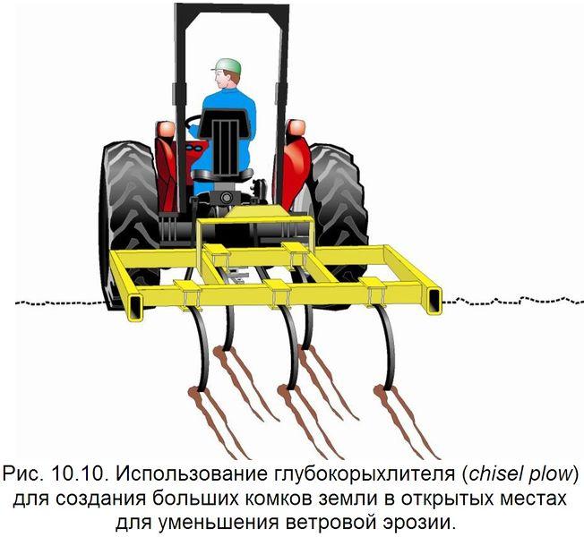 Файл:Обеспыливание 2012 Рис. 10.10.jpg