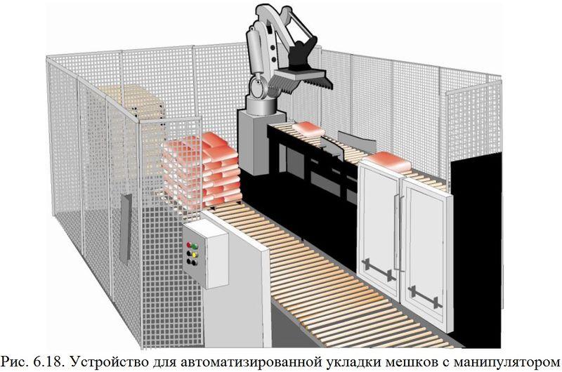 Файл:Обеспыливание 2012 Рис. 06.18.jpg