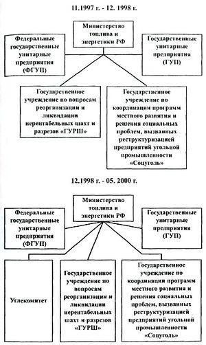 Углепром России-2.jpg