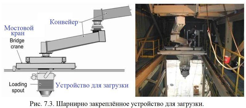 Файл:Обеспыливание 2012 Рис. 07.03.jpg