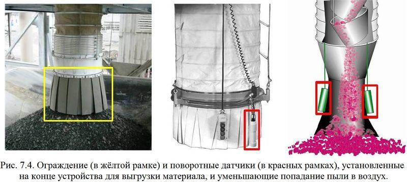 Файл:Обеспыливание 2012 Рис. 07.04.jpg