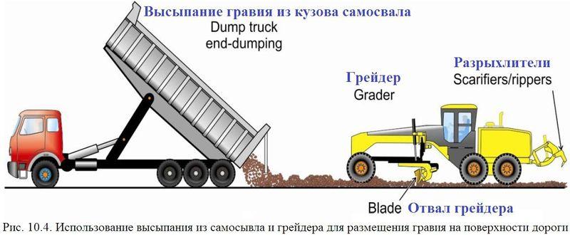 Файл:Обеспыливание 2012 Рис. 10.04.jpg