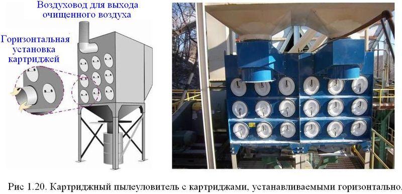 Файл:Обеспыливание 2012 Рис. 01.20.JPG