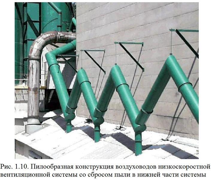 Файл:Обеспыливание 2012 Рис. 01.10.jpg